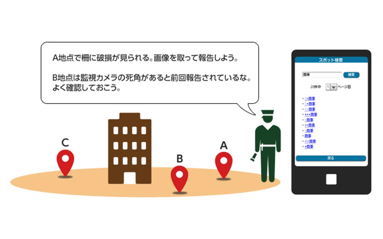 <p><strong>警備</strong><br />警備員の巡回・緊急対応報告に位置情報+報告機能を活用</p>